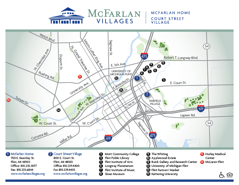 McFarlan Villages Map